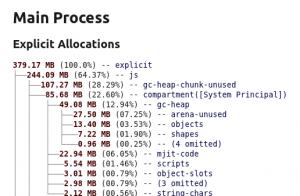 Administración de la memoria en Firefox