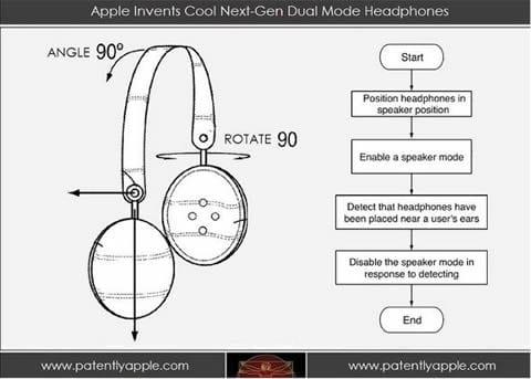 Apple patentó auriculares que se convierten en altavoces