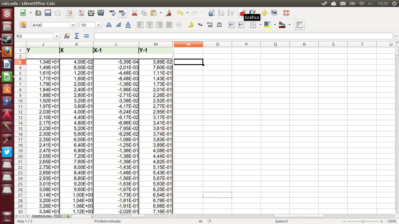 LibreOffice Calc: cómo crear un gráfico de dispersión