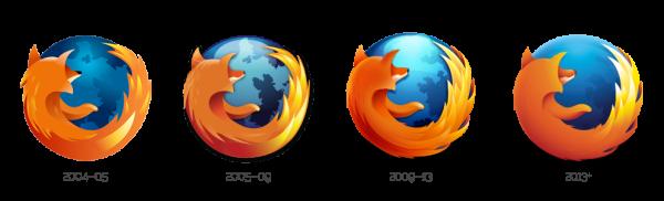 Firefox_Logo_Evolution