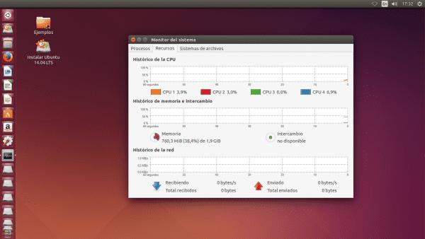 Ubuntu 14.04 Rendimiento
