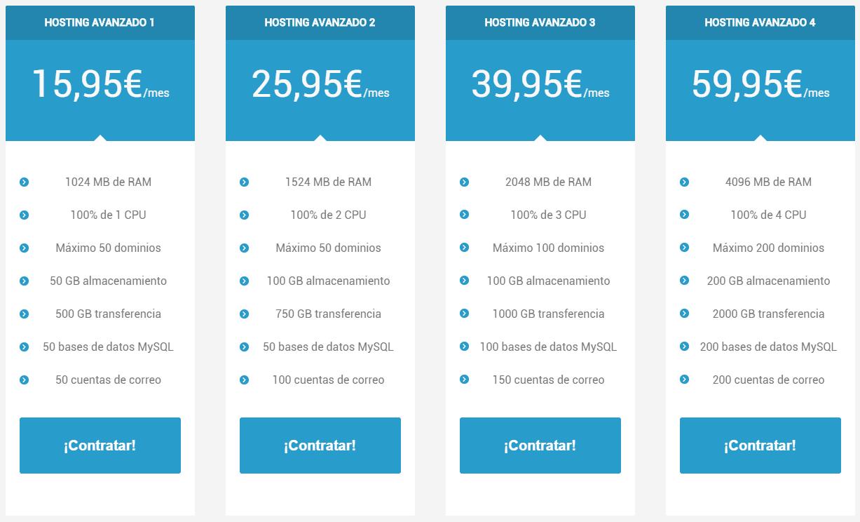 opiniones-hosting-avanzado-raiola-networks