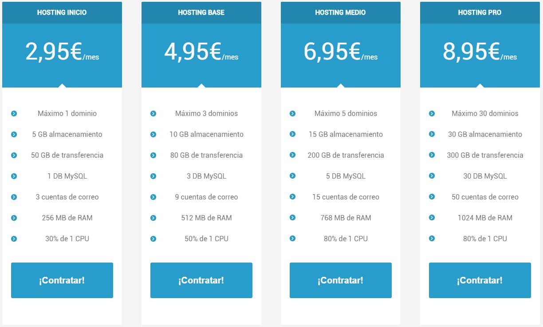 opiniones-hosting-compartido-raiola-networks-precios