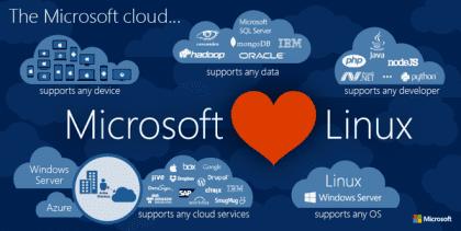 MicrosoftLovesLinux