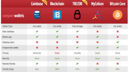 bitcoinseguridad2