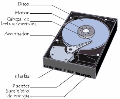 pc-images-disque-dur