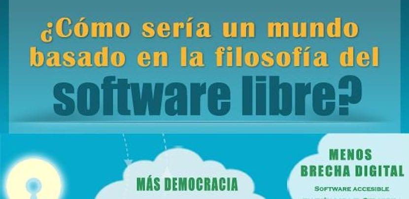 Software Libre y Democracia