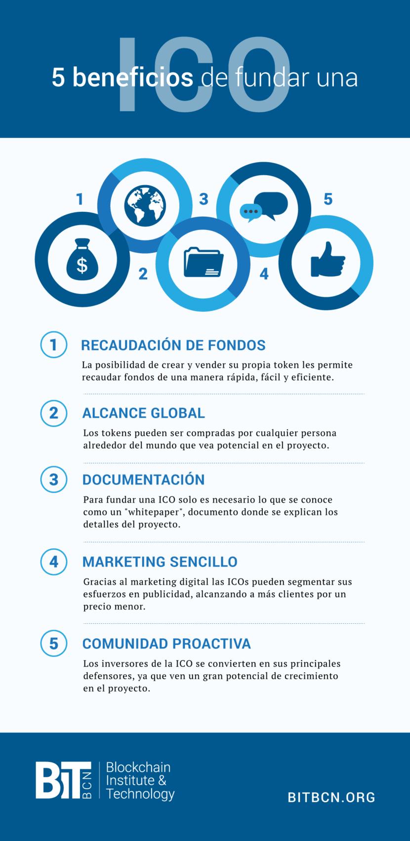 ICO: Beneficios de crear una