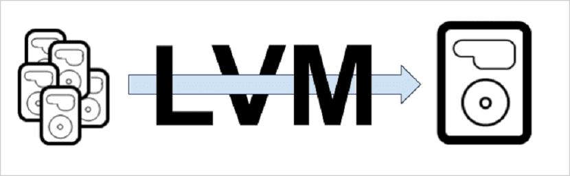 LVM Linux