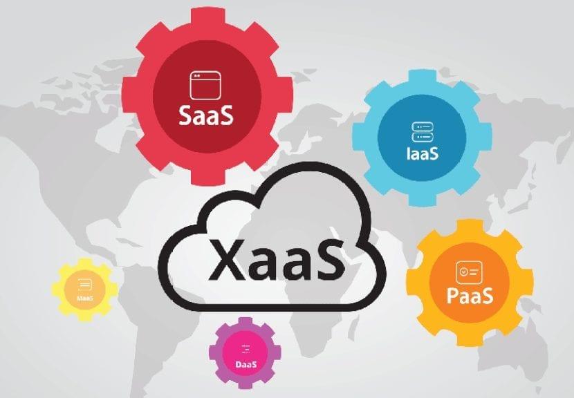 XaaS: Computación en la Nube - Todo como un Servicio