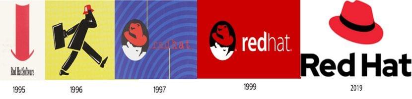 red-hat-timeline
