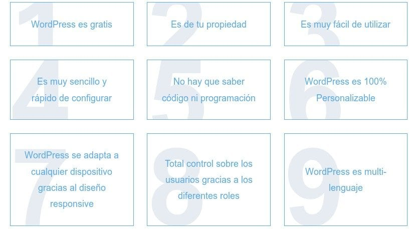 WordPress: Caracteristicas