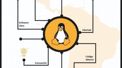 Innovación Abierta y Software Libre: Un buen futuro para la tecnología