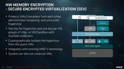 AMD SEV