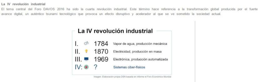 Cuarta Revolución Industrial: ¿Qué es?