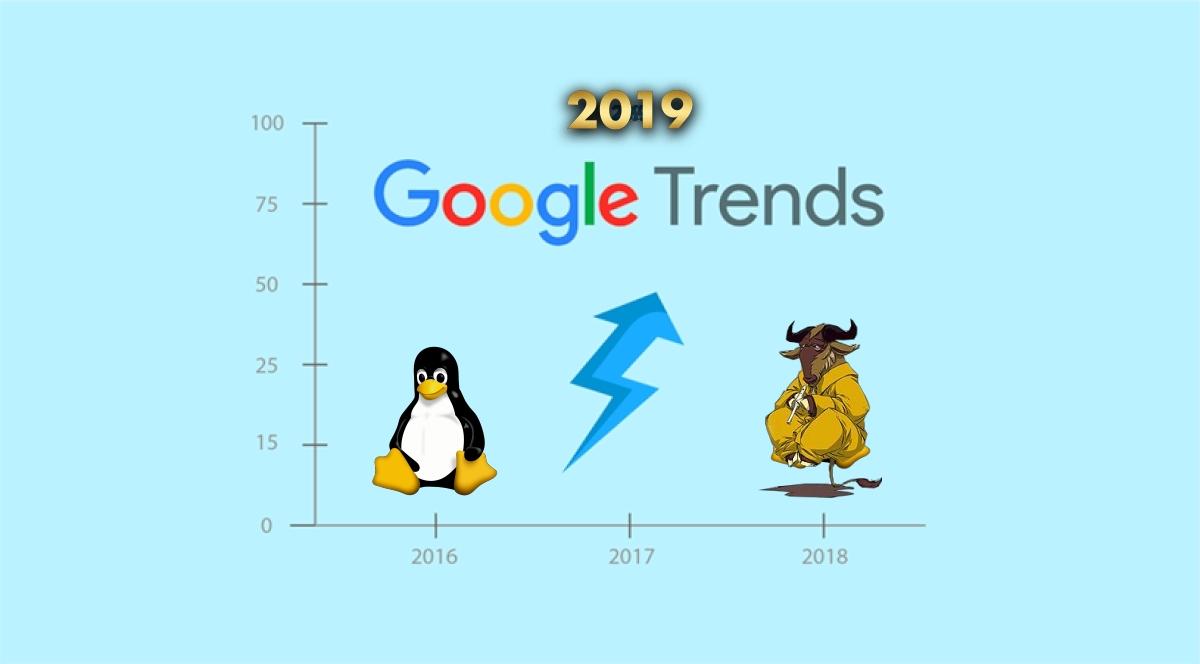 2019. gada tendences: Statistika par bezmaksas programmatūru un GNU / Linux