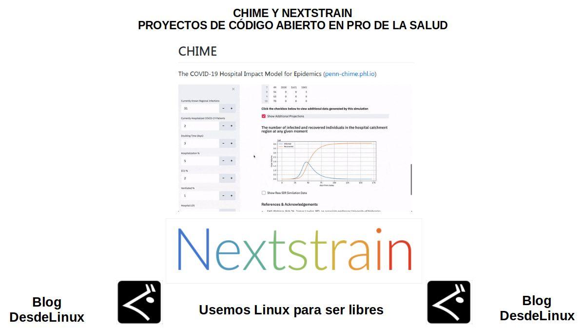 CHIME y Nextstrain: Proyectos de Código Abierto en pro de la salud humana
