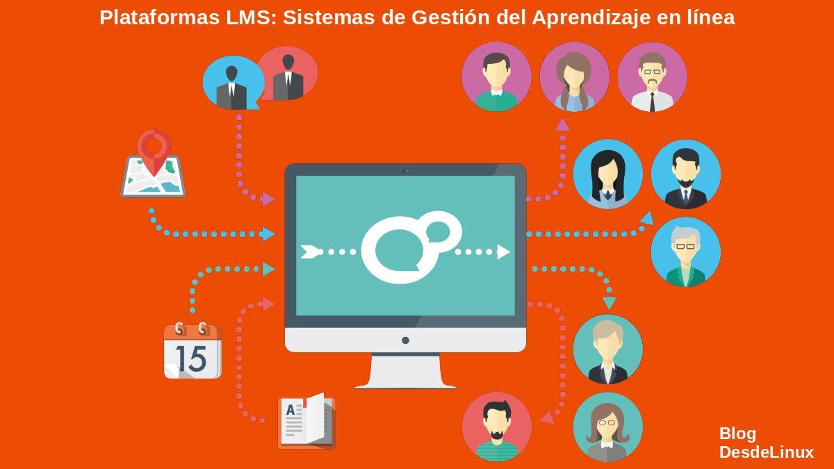 Plataformas LMS: Contenido