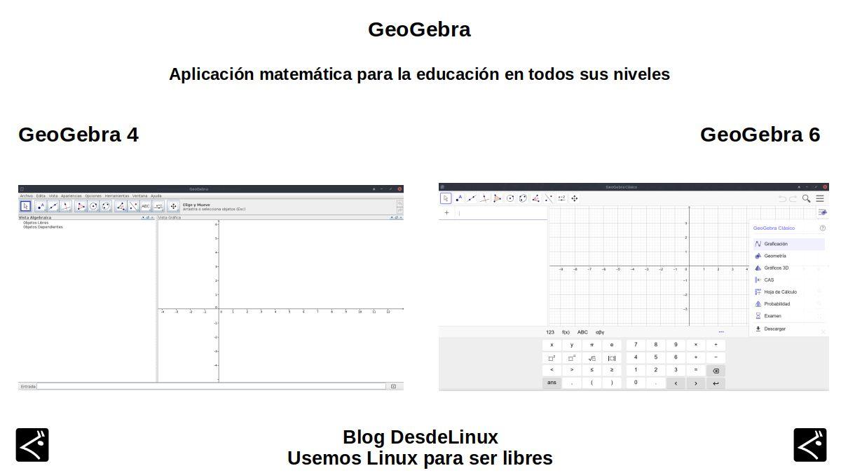 GeoGebra: Introducción
