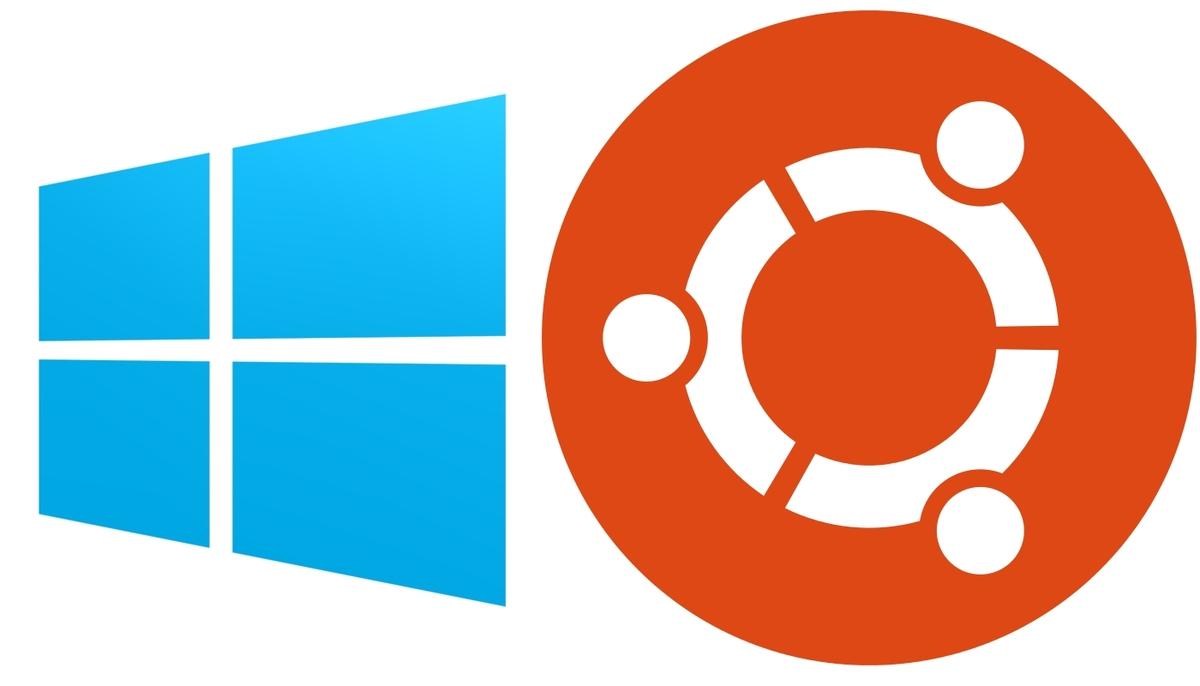 Pangguna Ubuntu vs Windows 10