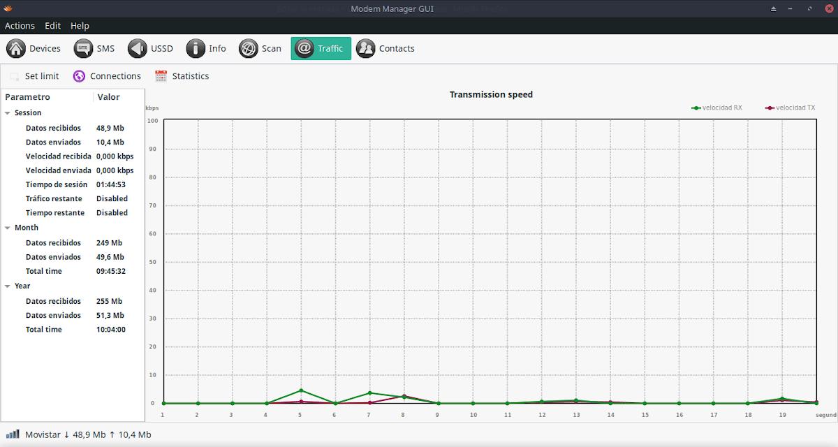 Modem Manager GUI: Contenido
