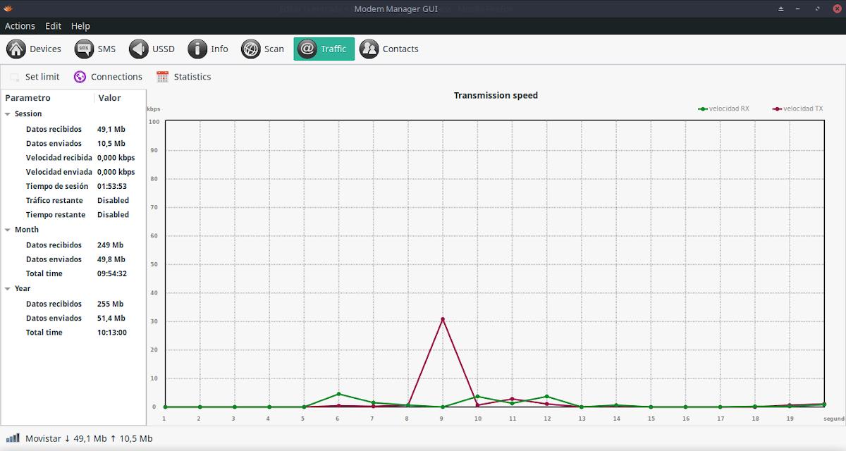 Modem-Manager-GUI: Opción Análisis de tráfico