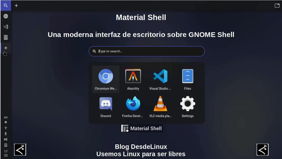 Material Shell: Contenido