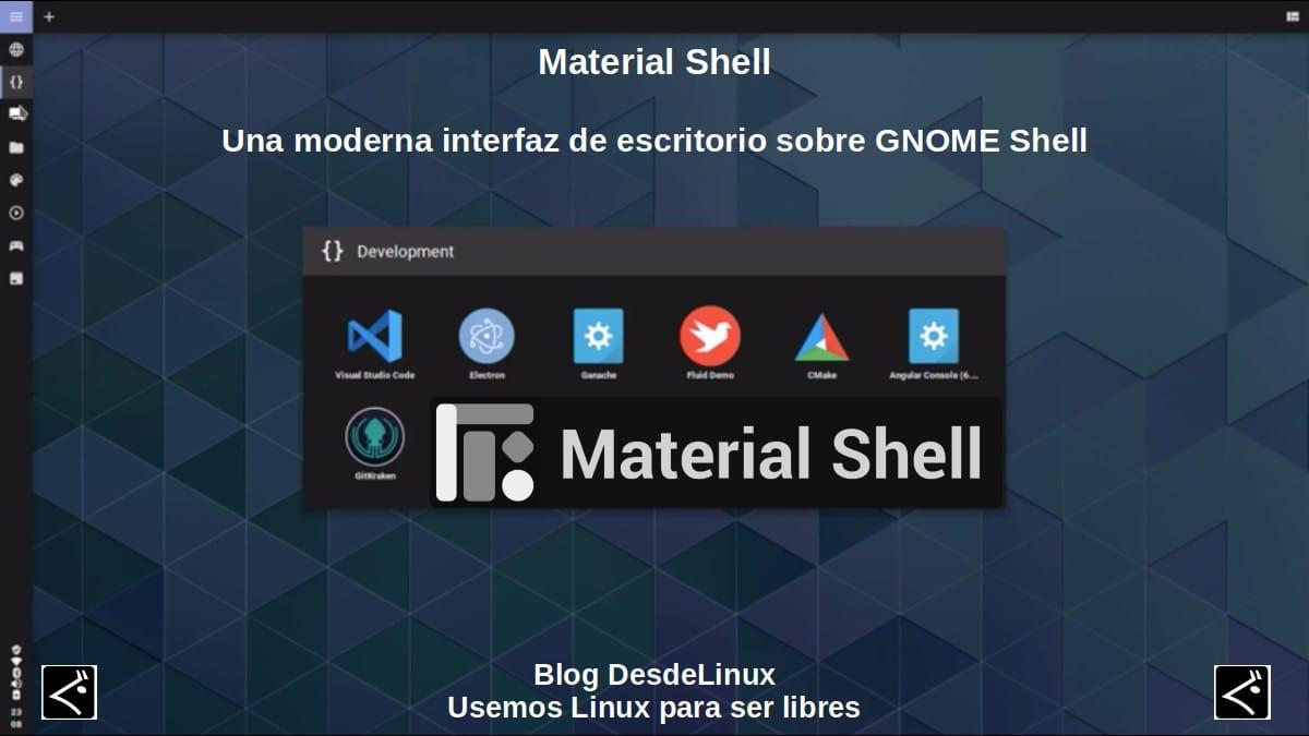 Material Shell: Introducción