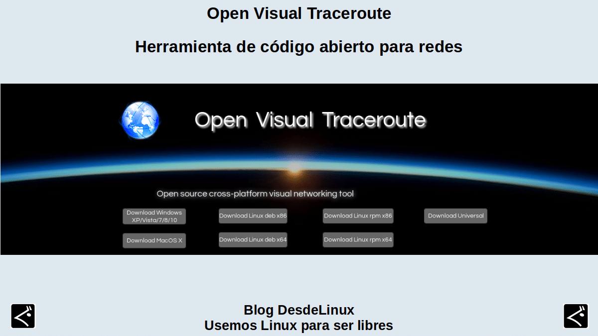 Open Visual Traceroute: Contenido