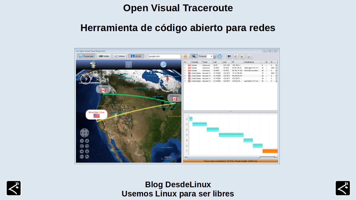 Open Visual Traceroute: Herramienta de código abierto para redes