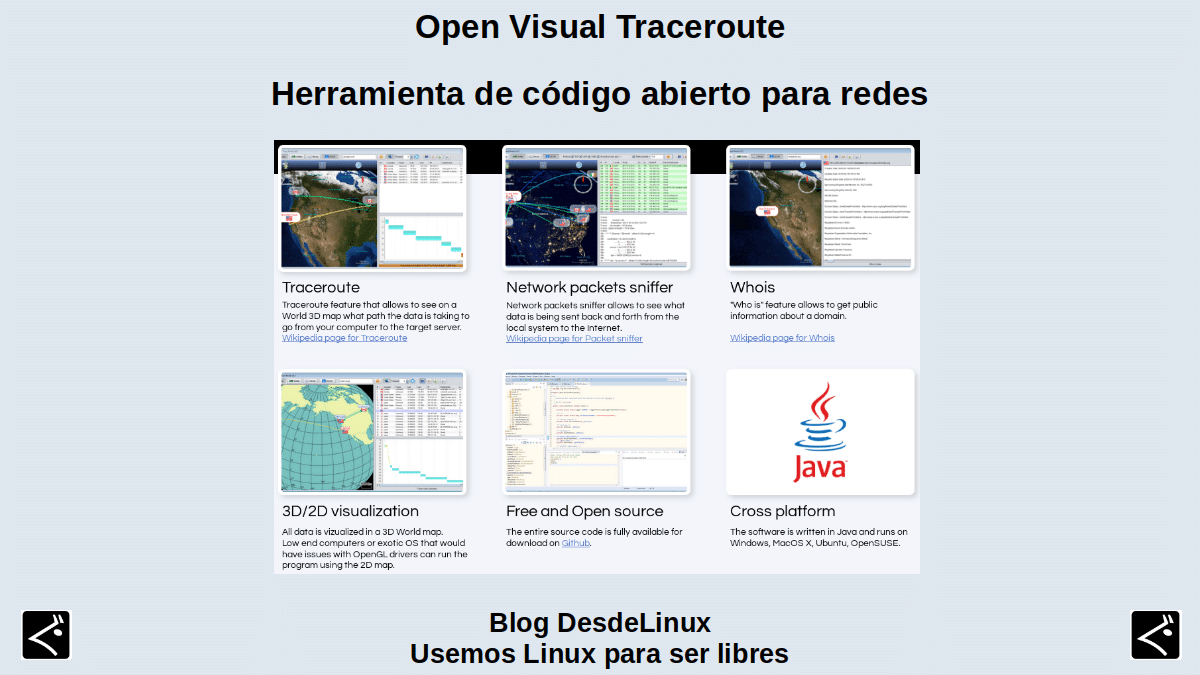 Open Visual Traceroute: Introducción
