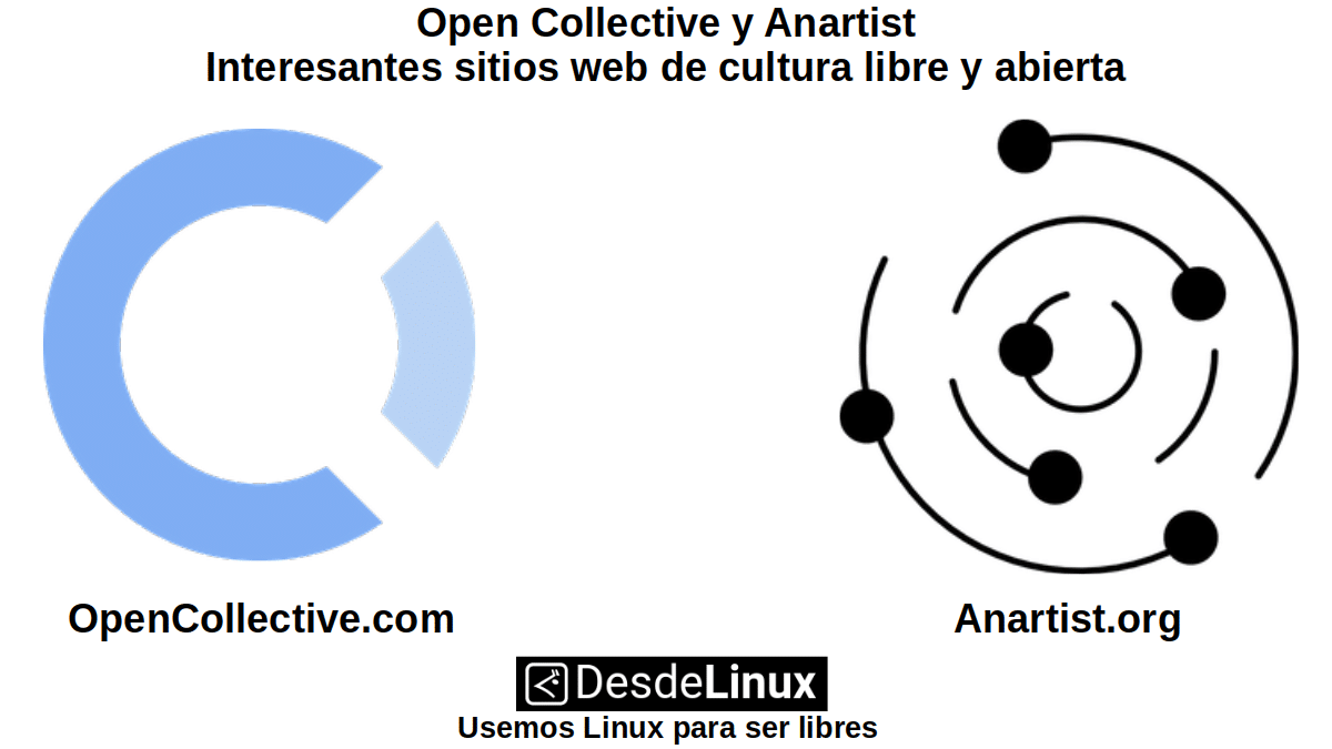 Open Collective y Anartist: Descripción