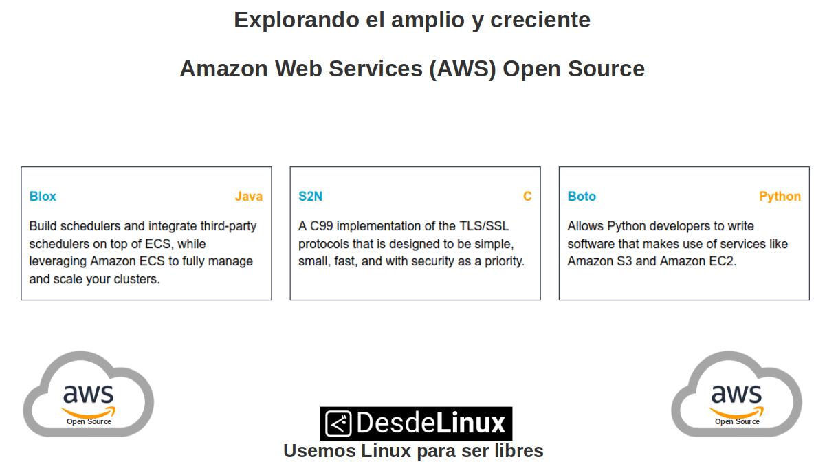 AWSOS-P2: Aplicaciones del AWS Open Source – Parte 2