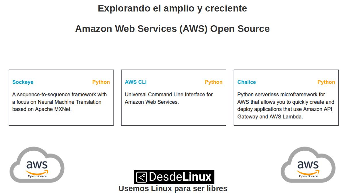 AWSOS-P3: Amazon Web Services (AWS) Open Source – Parte 3