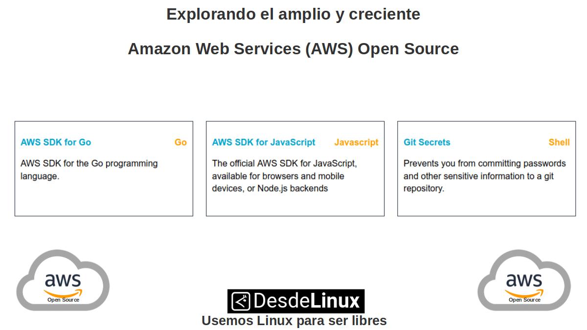 AWSOS-P4: Amazon Web Services (AWS) Open Source – Parte 4