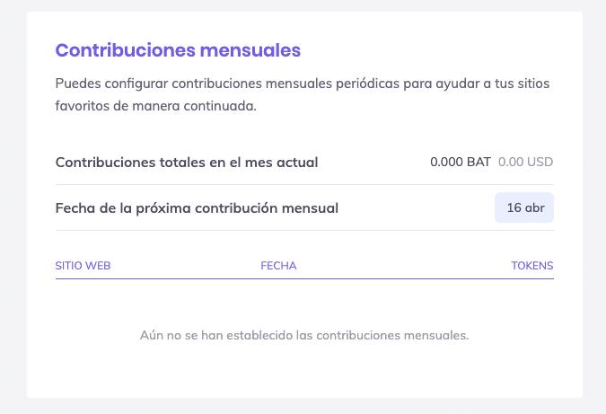 Bloque de Contribuciones mensuales en Brave Rewards