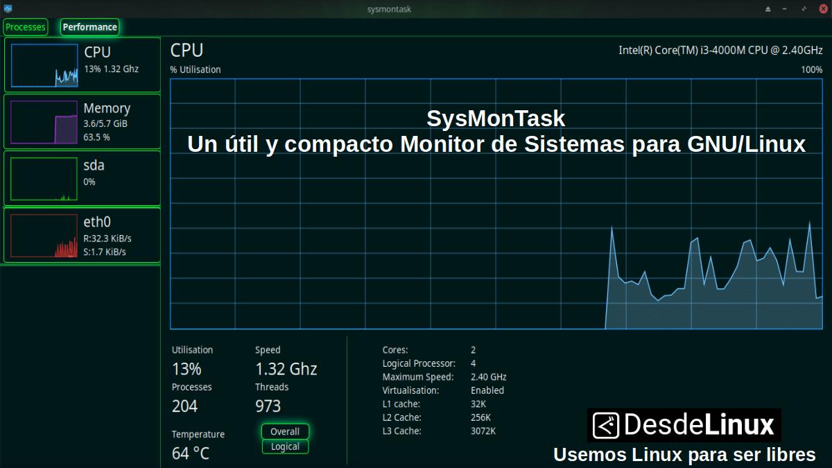 SysMonTask: Monitor de Sistemas similar al de Windows