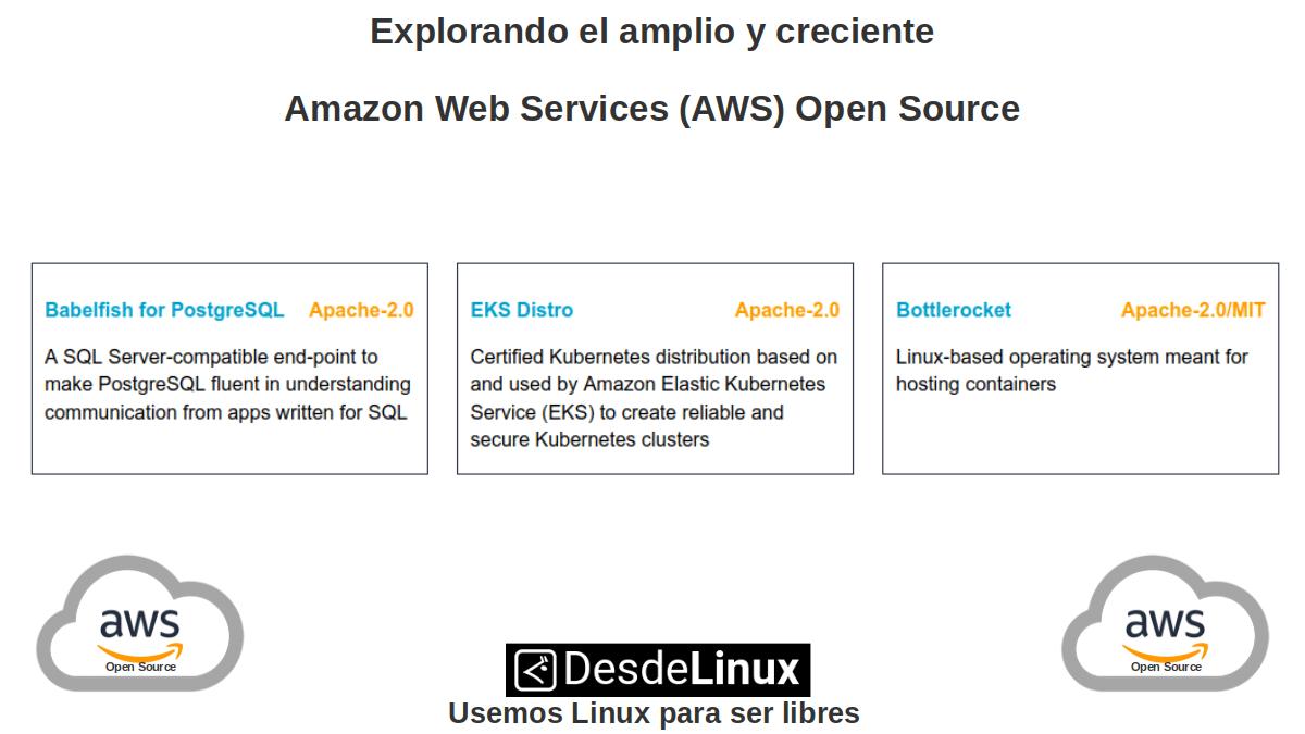 AWSOS-P5: Amazon Web Services (AWS) Open Source – Parte 5