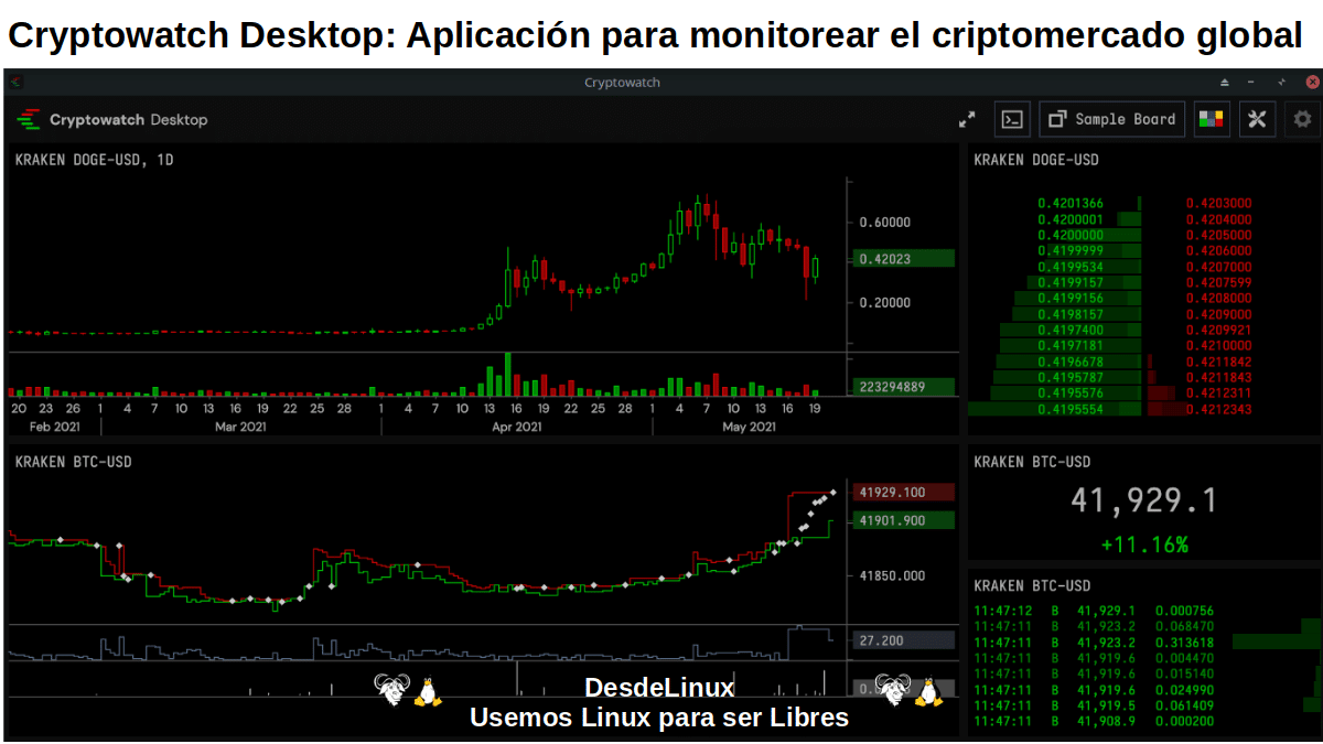 Cryptowatch Desktop: Pantallazo 1