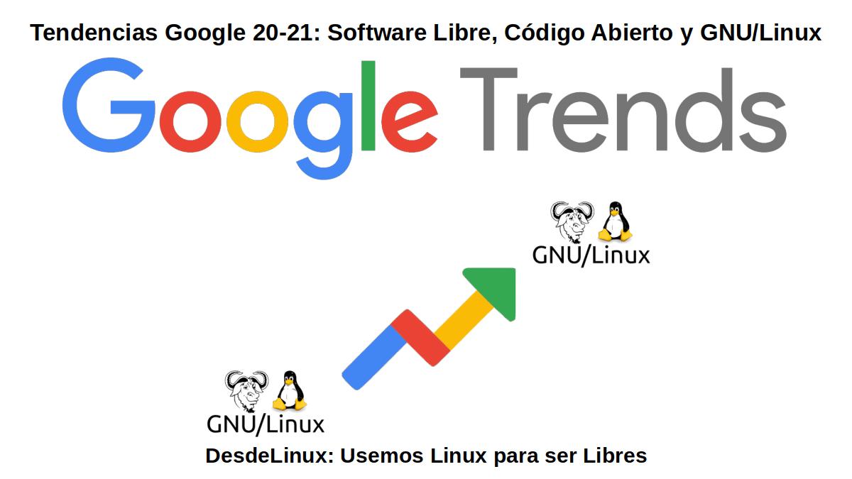 Tendencias Google 20-21: Últimos 12 meses