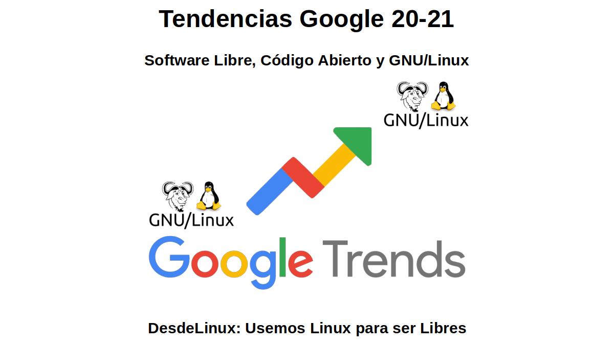 Tendencias Google 20-21: Software Libre, Código Abierto y GNU/Linux