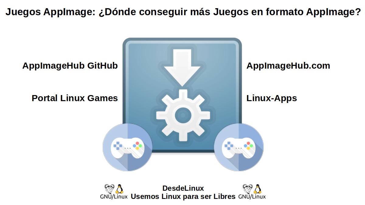 Juegos AppImage: Webs de descarga de archivos AppImage