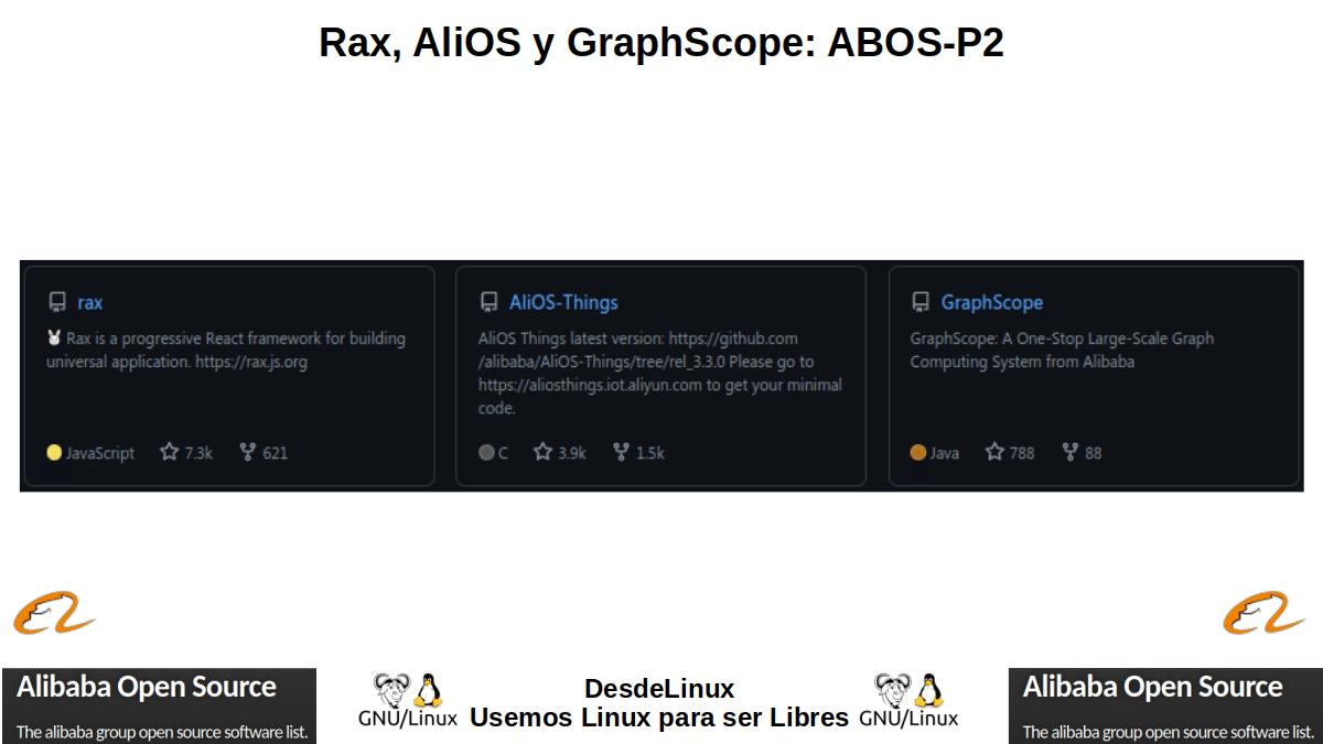 Rax, AliOS y GraphScope: ABOS-P2