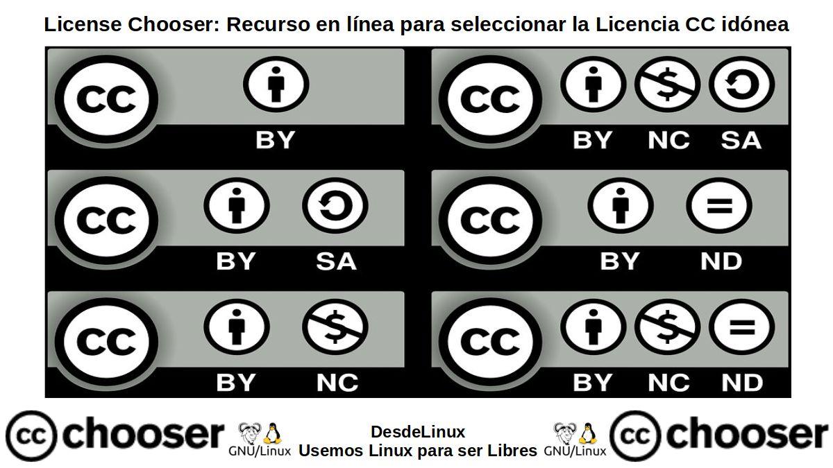 License Chooser: Web para seleccionar la licencia CC adecuada