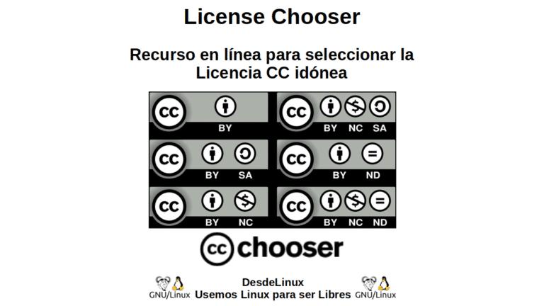 License Chooser: Recurso en línea para seleccionar la Licencia CC idónea