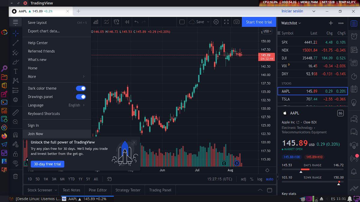 TradingView: Pantallazo 6