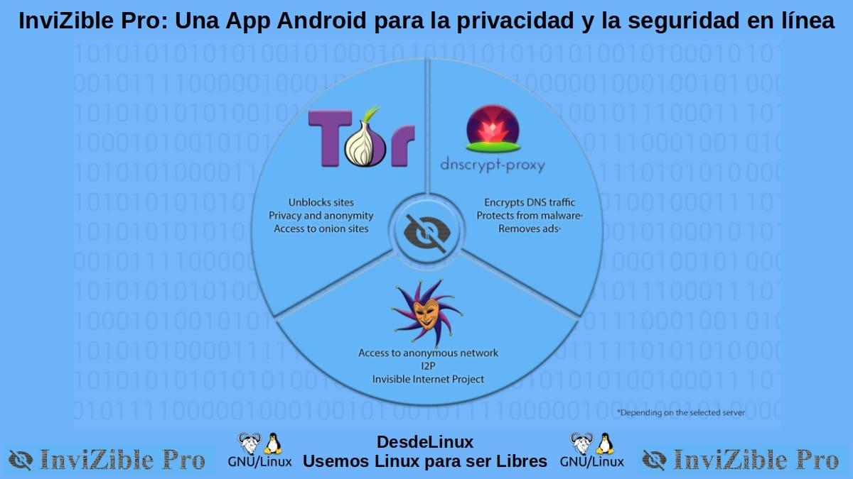 InviZible Pro: App de código abierto para la privacidad y seguridad