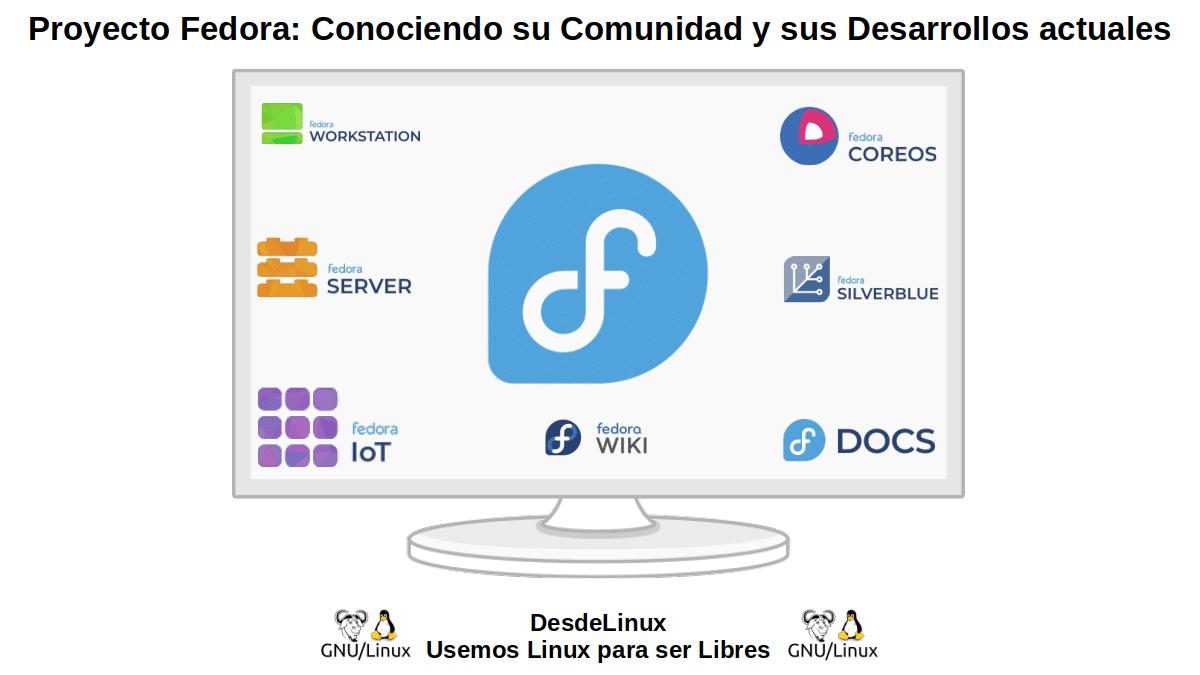 Proyecto Fedora: Comunidad de personas y Plataforma de Software